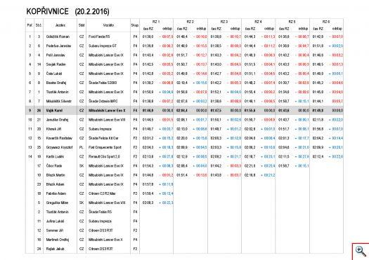 160220-statistika.png